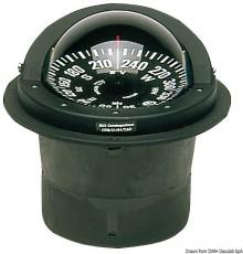 Compas Riviera à encastrer diam 100 mm