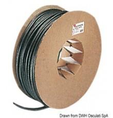 Gaine de protection pour câbles électriques