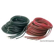 Câble pour batterie en cuivre recouvert d'isolant en résine synthétique