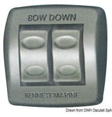 Tableau de commande Euro Rocker - Bennett