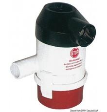 "Pompe centrifuge RULE ""Dual-Port"""