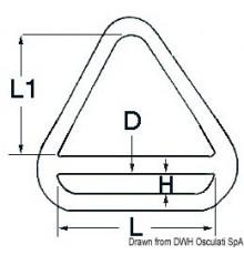 Anneau triangulaire à barrette