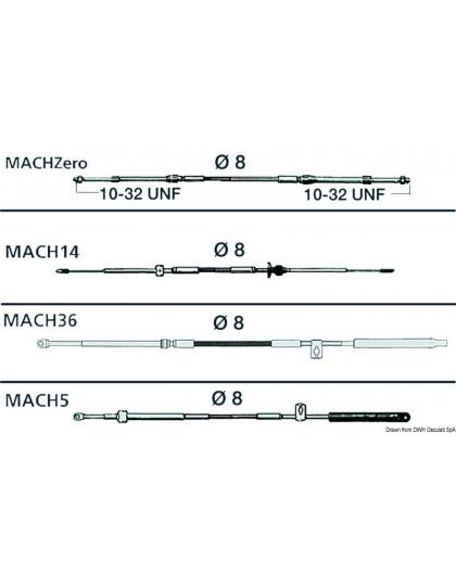 Câble MACH36