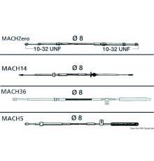 Câble MACH5