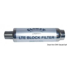 Glomex LTE filter for TV antennas