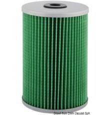 Filtres huile / essence / air YANMAR