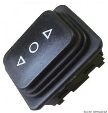 Accessoires pour pieds de table électriques ROUND-ALU, SQUARE-ALU et SQUARE